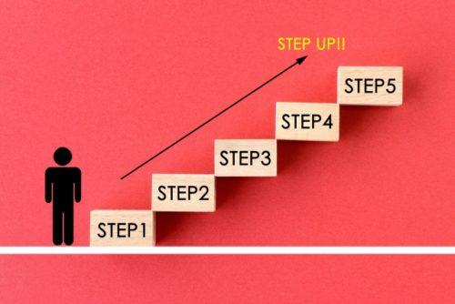 選手のやる気を引き出すための効果的な目標設定の仕方!!